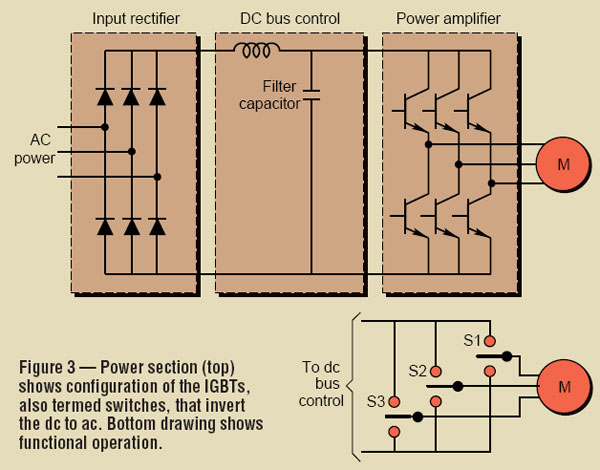 DTC power circuit